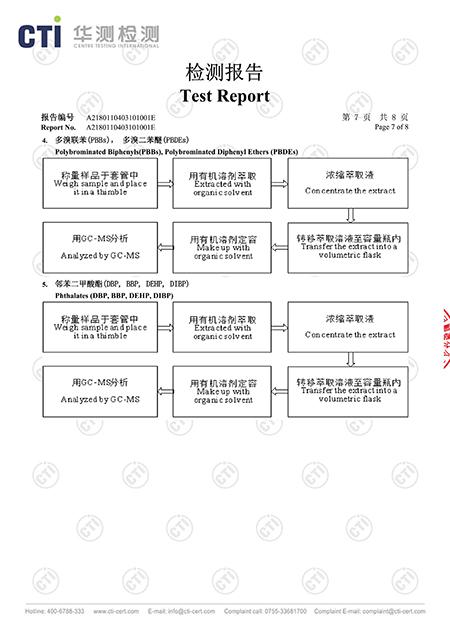 除油剂检测报告_06
