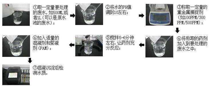 重金属捕捉剂操作流程